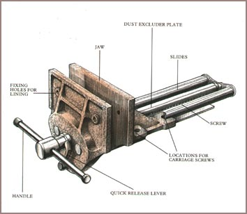 Super Here Drawing Of A Bench Vice Chair Table Pabps2019 Chair Design Images Pabps2019Com